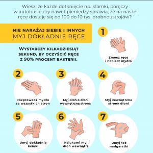 Jak myć ręce? 7 prostych zasad